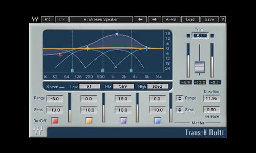 20160531_waves_transx-multi_300