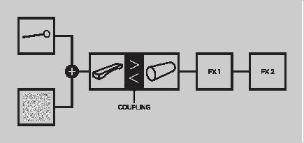 20150224_AAS_chromaphone-coupled