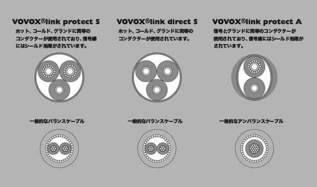 20150603_vovox_link_image02